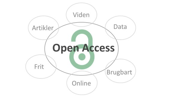 Open Access illustration