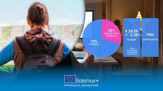 ErasmusPlus_2021_560_nyhedsbrev.jpg